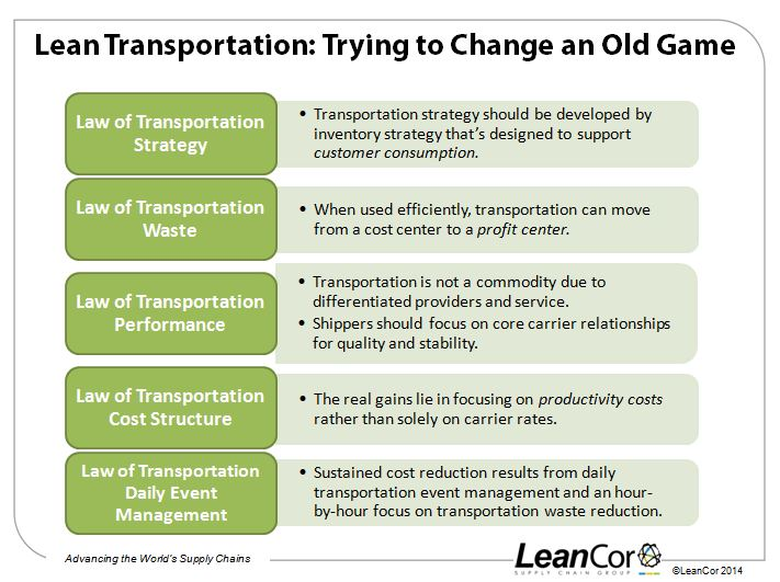 Lean-Transportation-Webinar-Slide.jpg