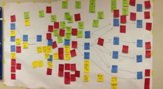 end-to-end-value-stream-mapping.jpg