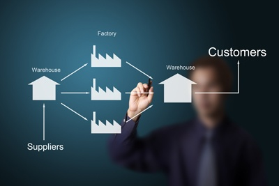 supply-chain-3 for webinars.jpg